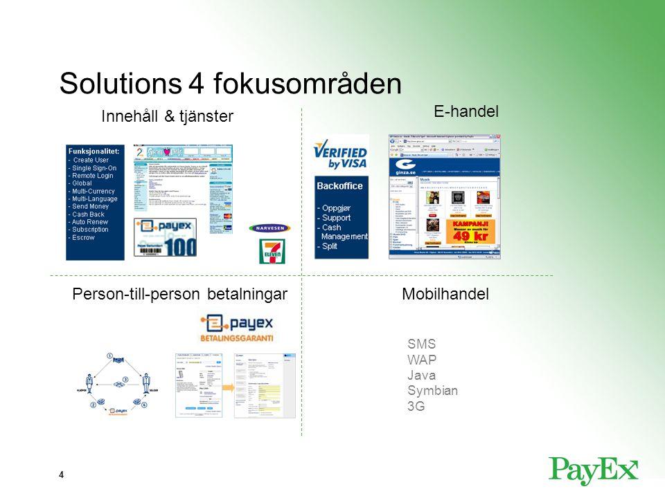 Solutions 4 fokusområden