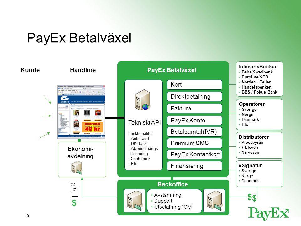 PayEx Betalväxel $ $ $ Kunde Handlare PayEx Betalväxel Tekniskt API