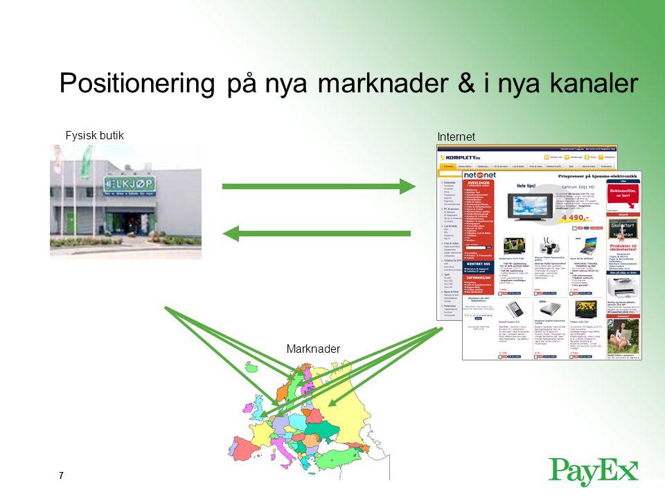 Positionering på nya marknader & i nya kanaler