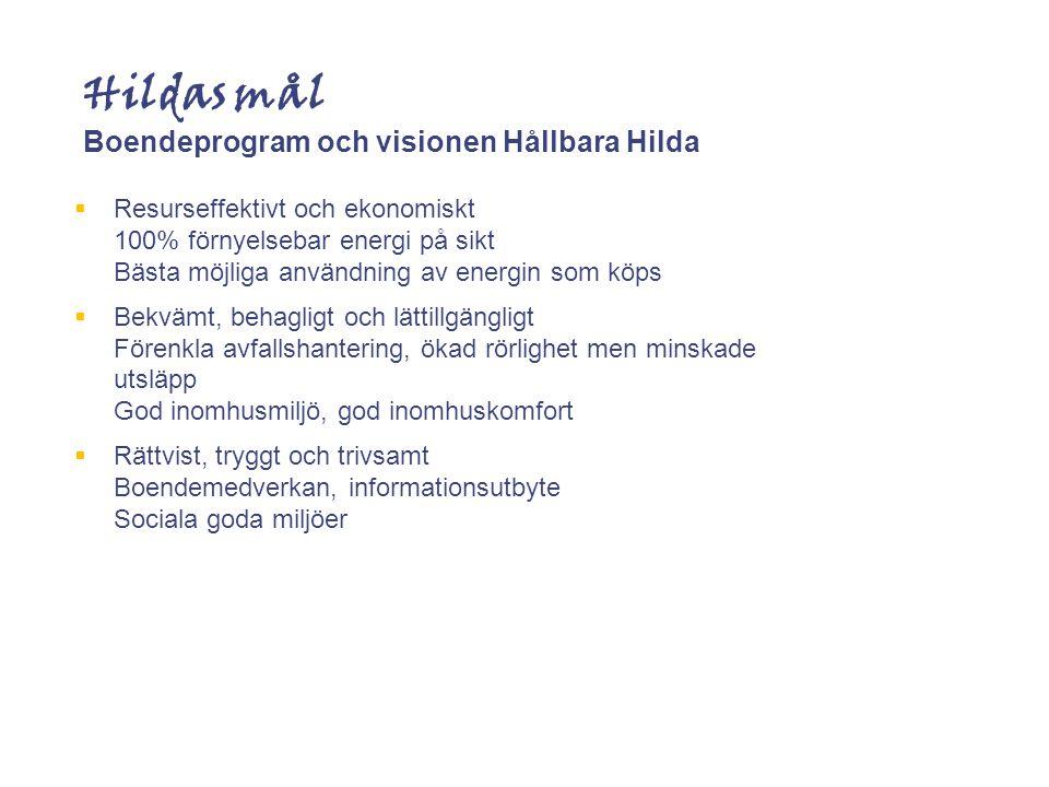 Hildas mål Boendeprogram och visionen Hållbara Hilda