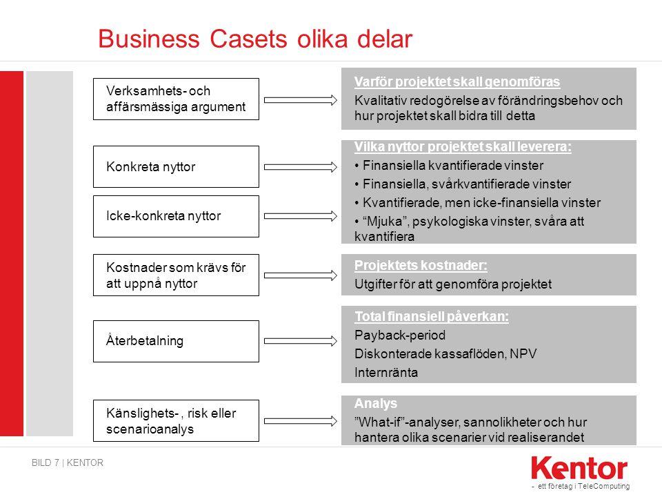 Business Casets olika delar