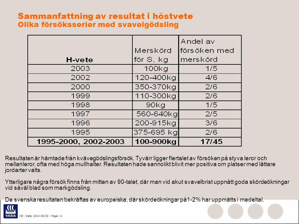 Sammanfattning av resultat i höstvete Olika försöksserier med svavelgödsling