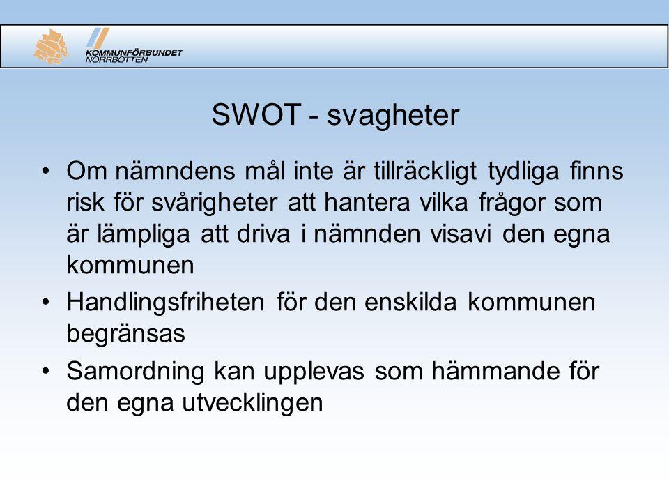 SWOT - svagheter