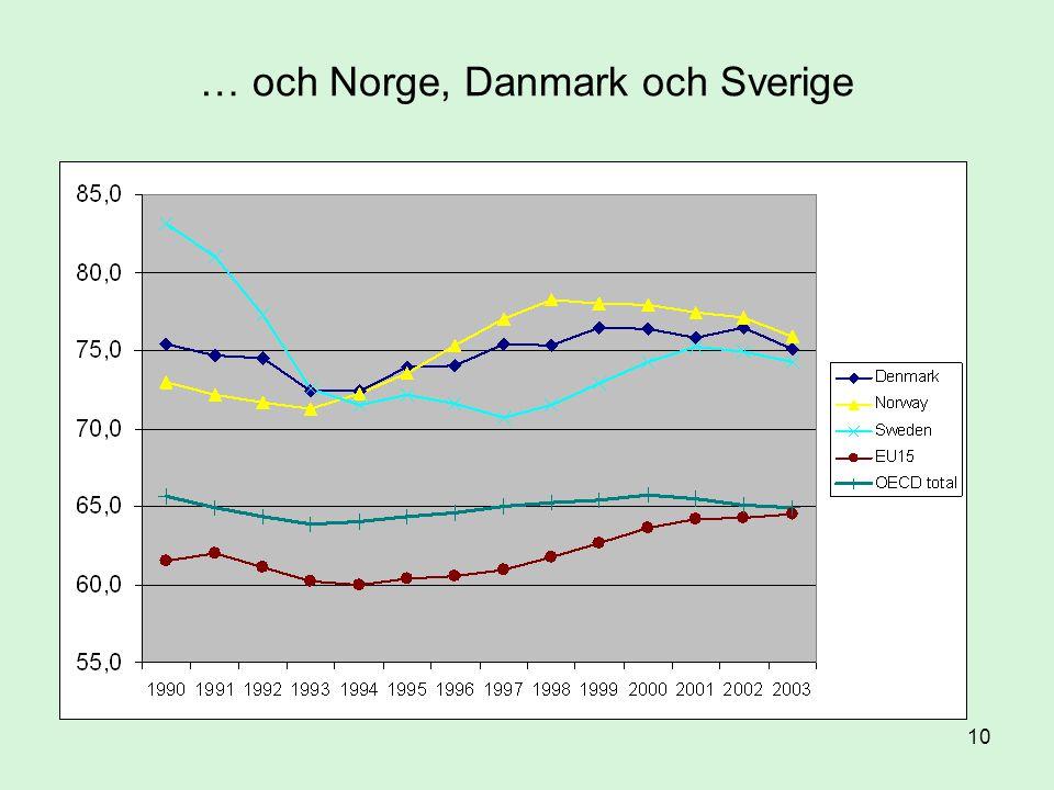 … och Norge, Danmark och Sverige