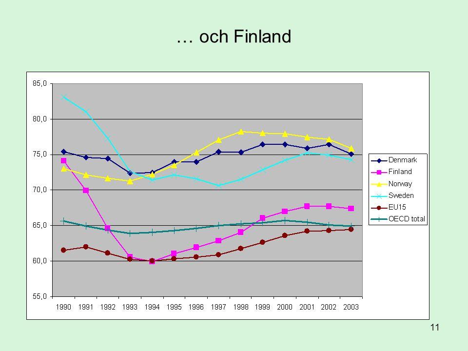… och Finland