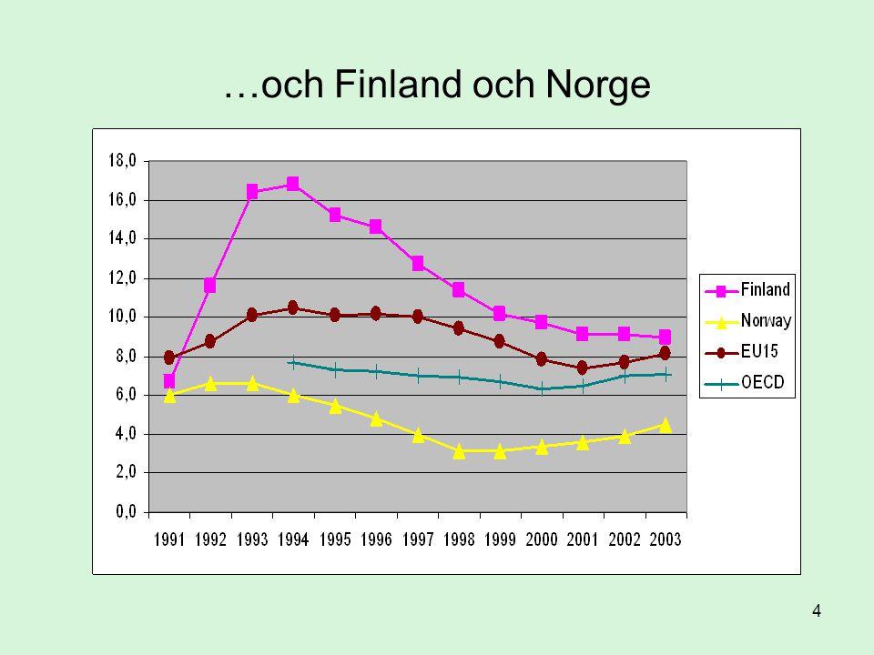 …och Finland och Norge