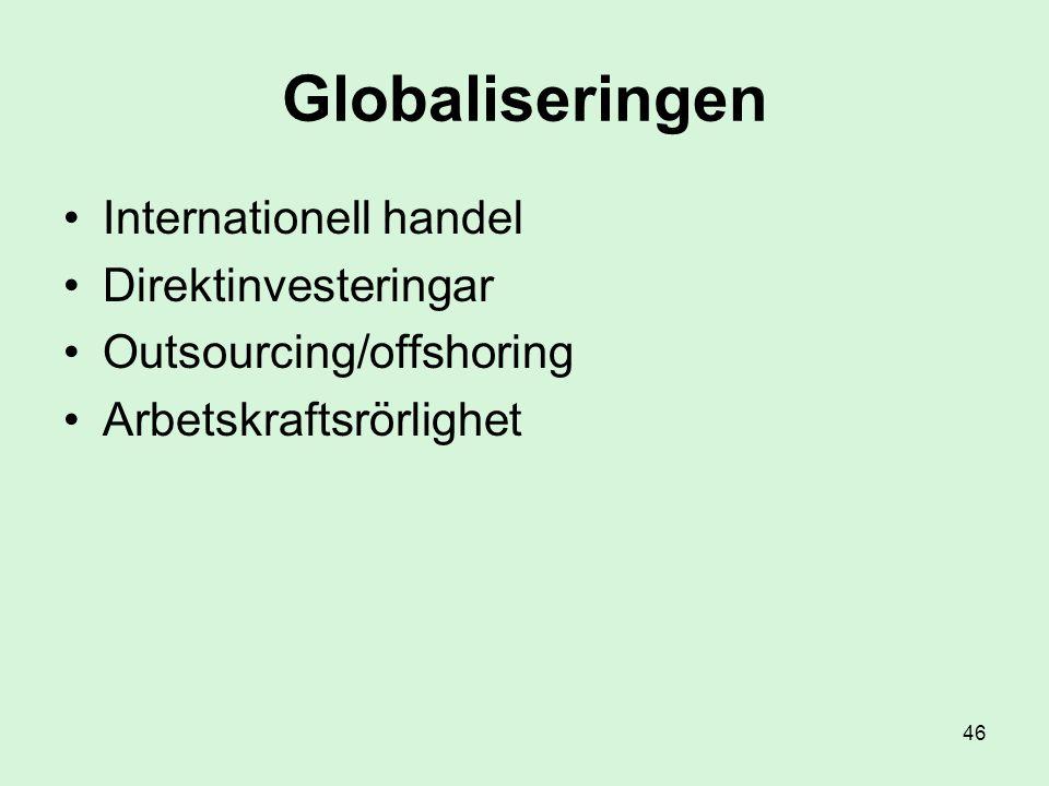 Globaliseringen Internationell handel Direktinvesteringar