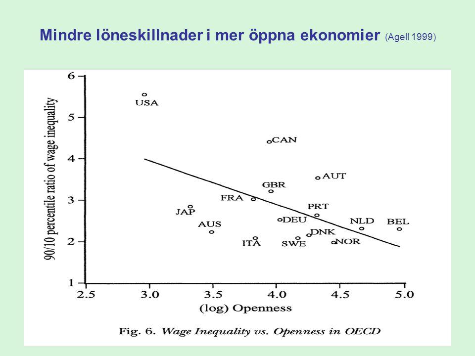 Mindre löneskillnader i mer öppna ekonomier (Agell 1999)