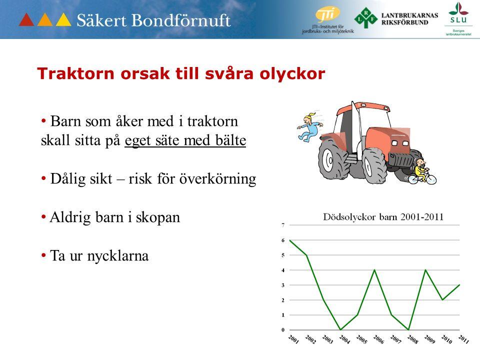 Traktorn orsak till svåra olyckor