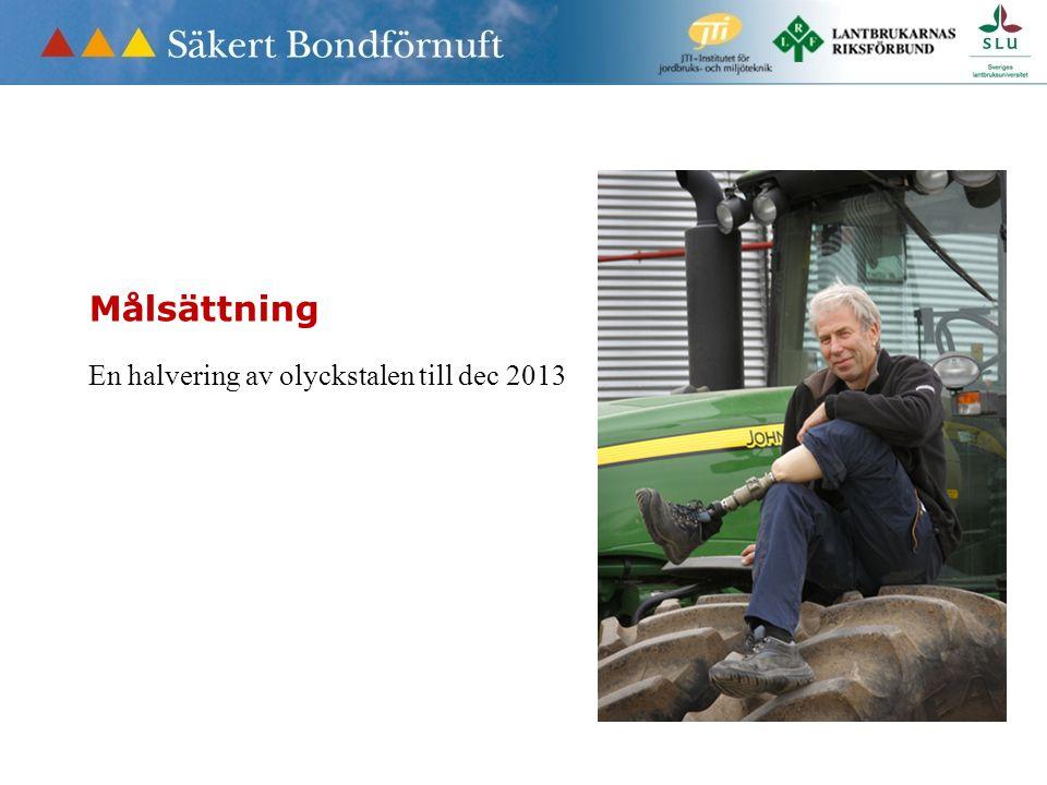 Målsättning En halvering av olyckstalen till dec 2013