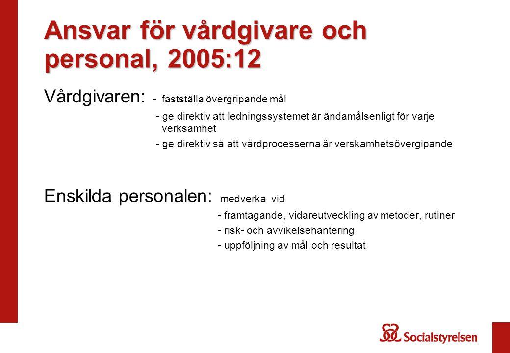 Ansvar för vårdgivare och personal, 2005:12