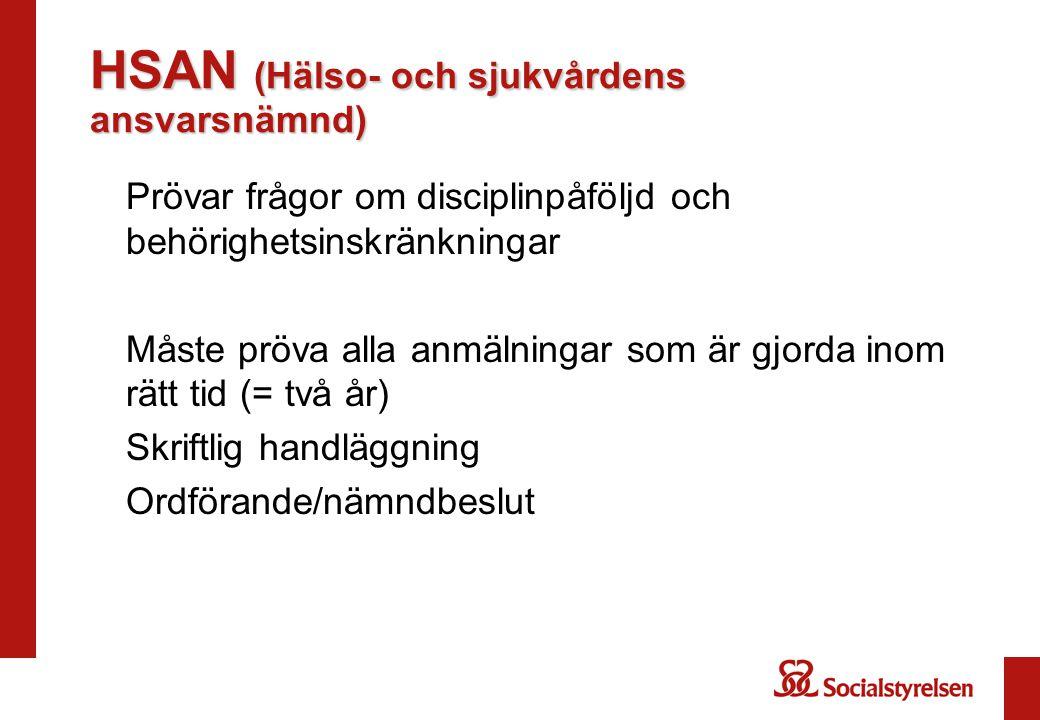HSAN (Hälso- och sjukvårdens ansvarsnämnd)