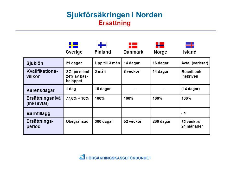 Sjukförsäkringen i Norden Ersättning