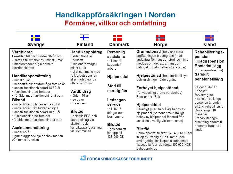 Handikappförsäkringen i Norden Förmåner, villkor och omfattning