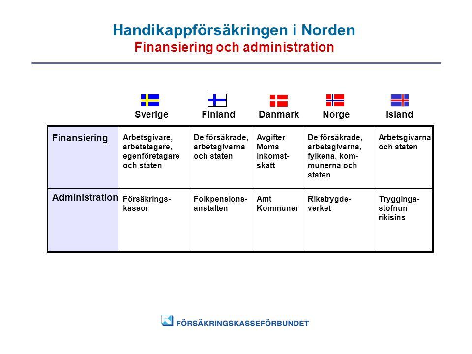 Handikappförsäkringen i Norden Finansiering och administration