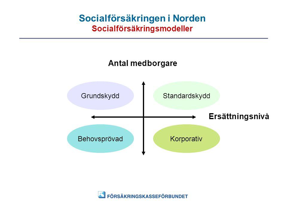 Socialförsäkringen i Norden Socialförsäkringsmodeller