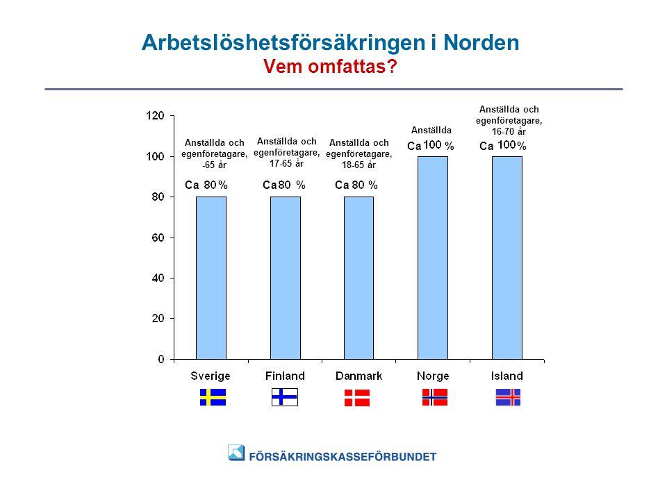 Arbetslöshetsförsäkringen i Norden Vem omfattas