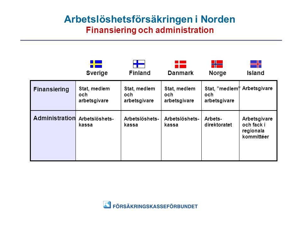 Arbetslöshetsförsäkringen i Norden Finansiering och administration
