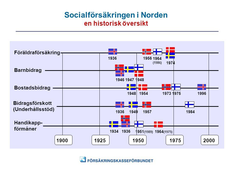 Socialförsäkringen i Norden en historisk översikt