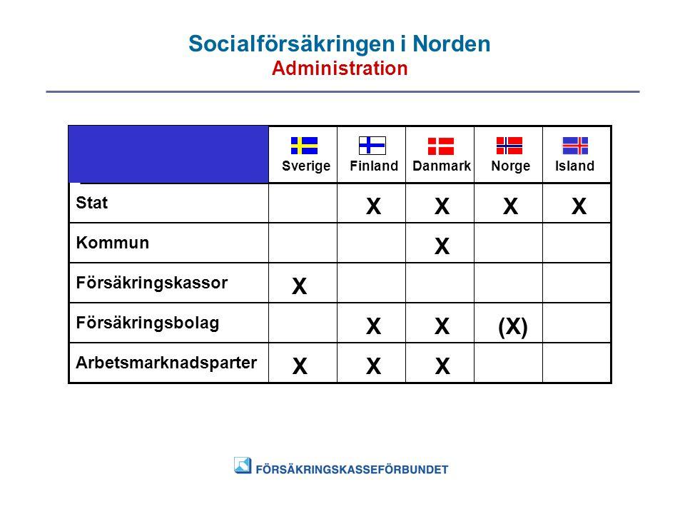 Socialförsäkringen i Norden Administration