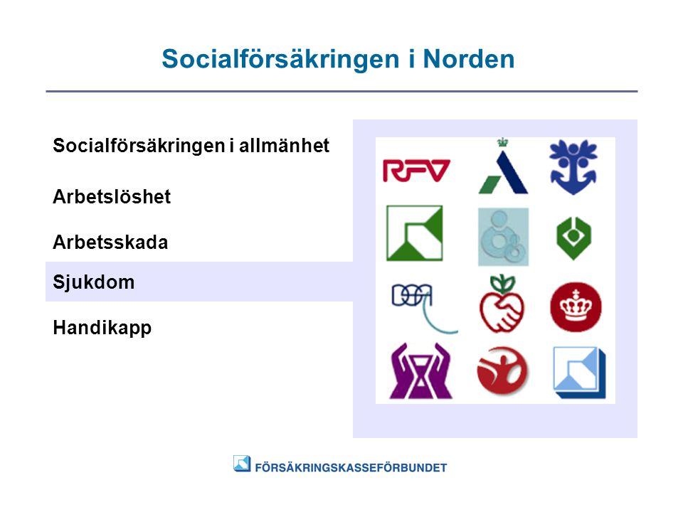 Socialförsäkringen i Norden
