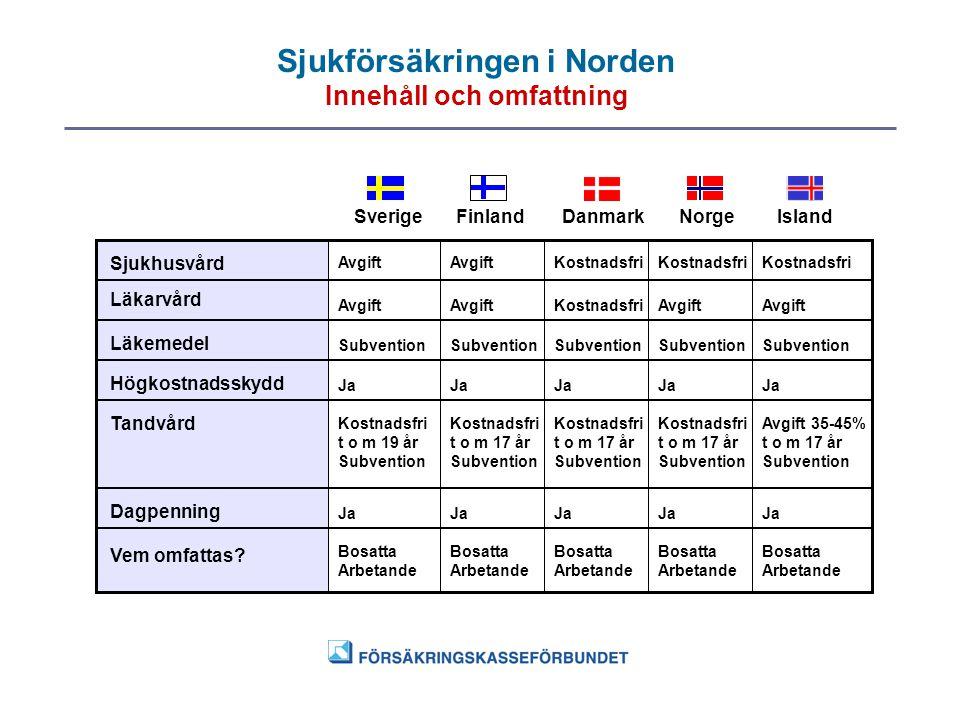 Sjukförsäkringen i Norden Innehåll och omfattning