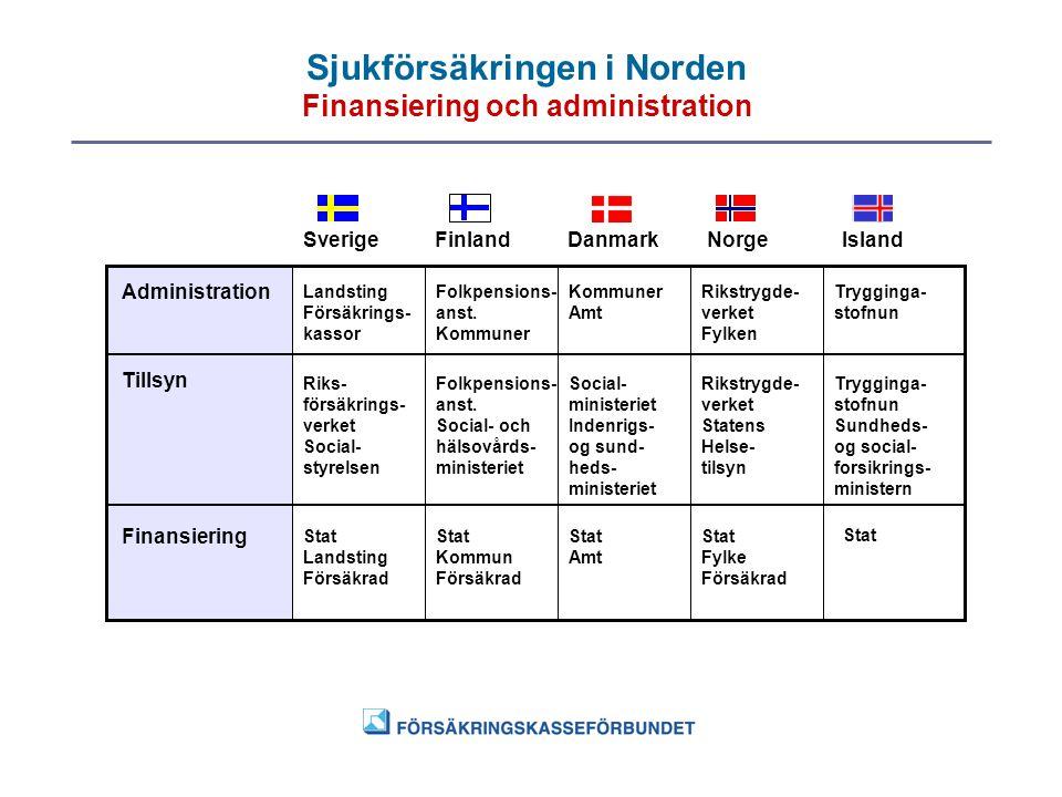 Sjukförsäkringen i Norden Finansiering och administration