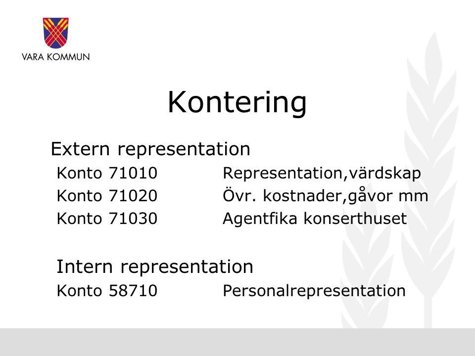 Kontering Extern representation Intern representation