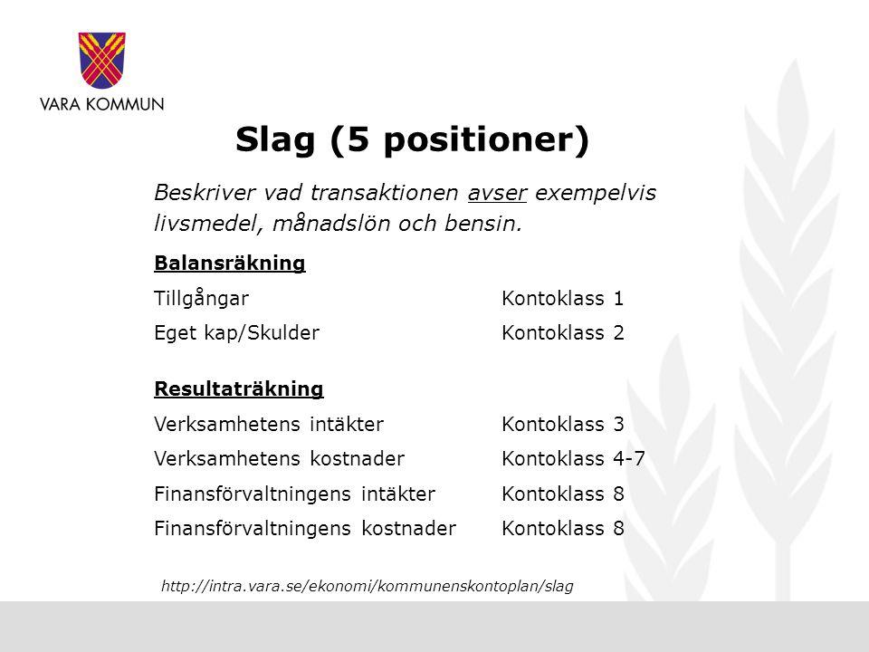 Slag (5 positioner) Beskriver vad transaktionen avser exempelvis