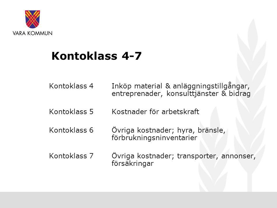 Kontoklass 4-7 Kontoklass 4 Inköp material & anläggningstillgångar, entreprenader, konsulttjänster & bidrag.