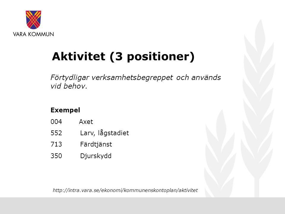 Aktivitet (3 positioner)