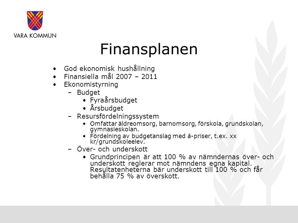 Finansplanen God ekonomisk hushållning Finansiella mål 2007 – 2011