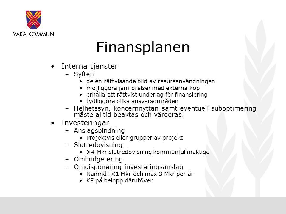 Finansplanen Interna tjänster Investeringar Syften