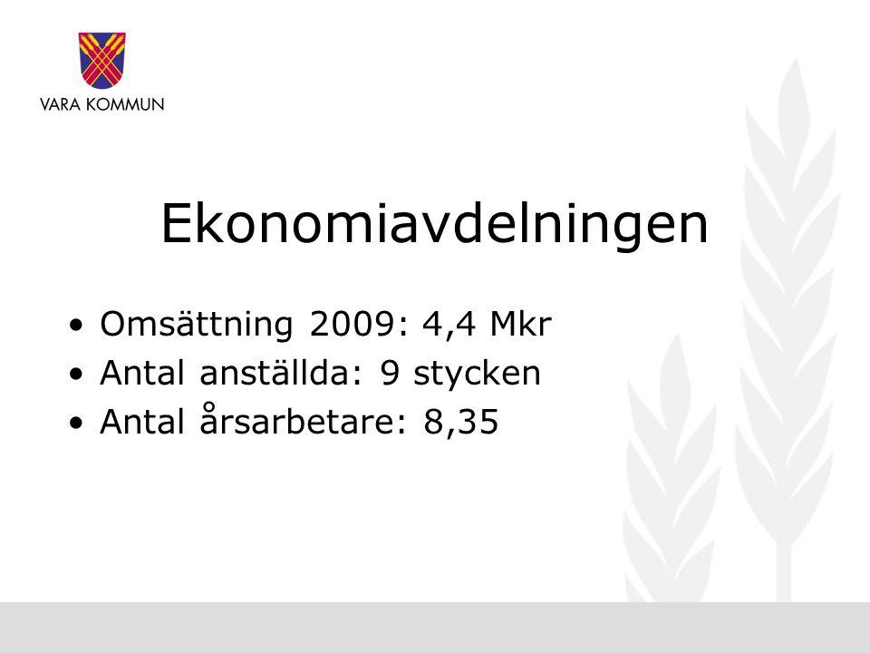 Ekonomiavdelningen Omsättning 2009: 4,4 Mkr Antal anställda: 9 stycken