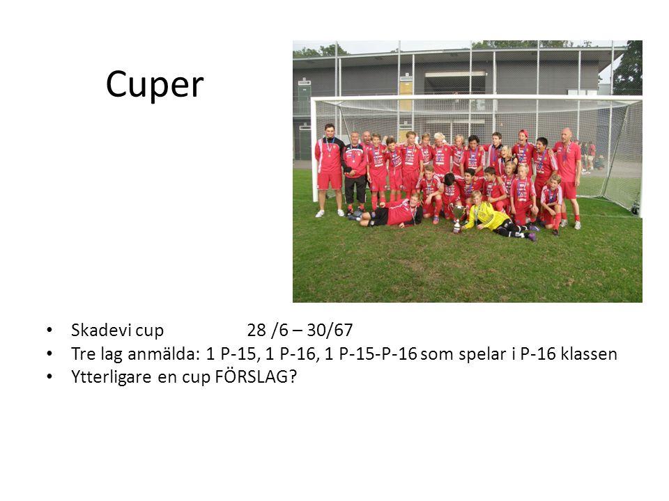 Cuper Skadevi cup 28 /6 – 30/67. Tre lag anmälda: 1 P-15, 1 P-16, 1 P-15-P-16 som spelar i P-16 klassen.