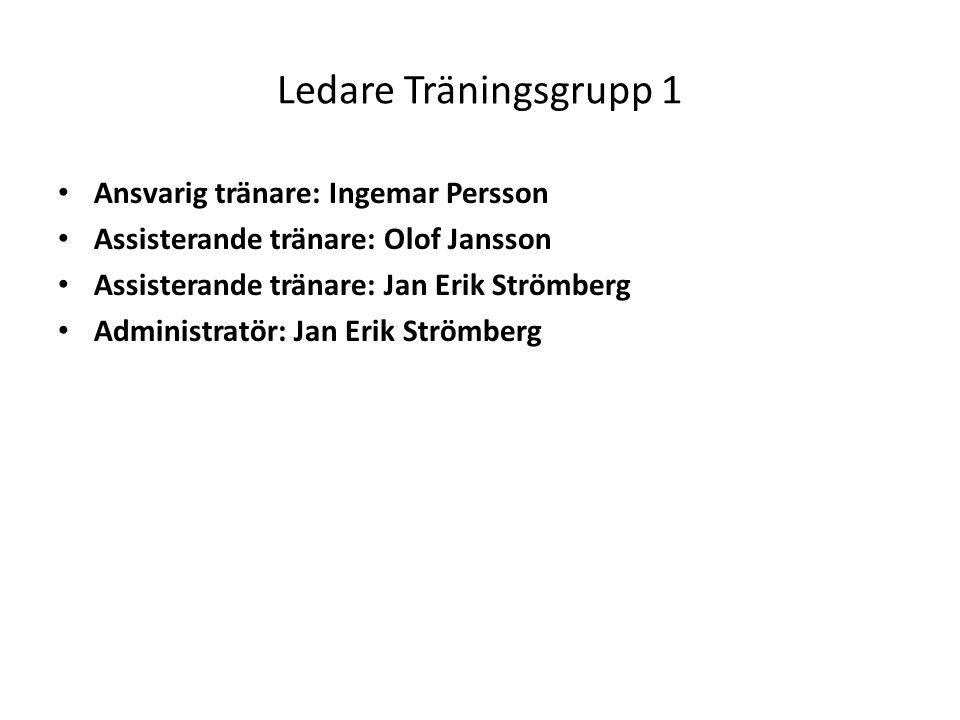 Ledare Träningsgrupp 1 Ansvarig tränare: Ingemar Persson