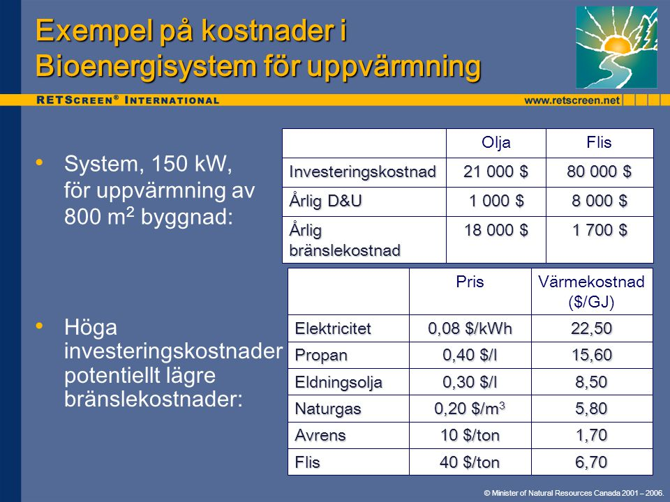 Exempel på kostnader i Bioenergisystem för uppvärmning