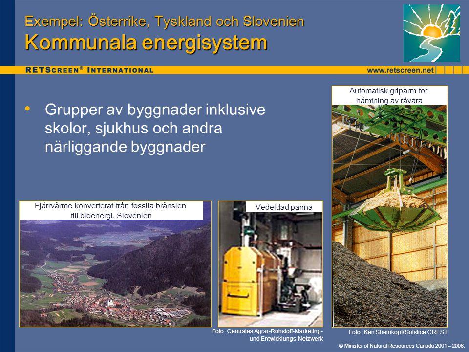 Exempel: Österrike, Tyskland och Slovenien Kommunala energisystem