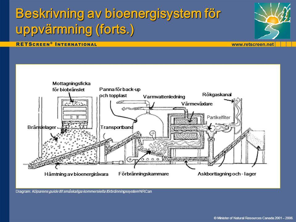 Beskrivning av bioenergisystem för uppvärmning (forts.)