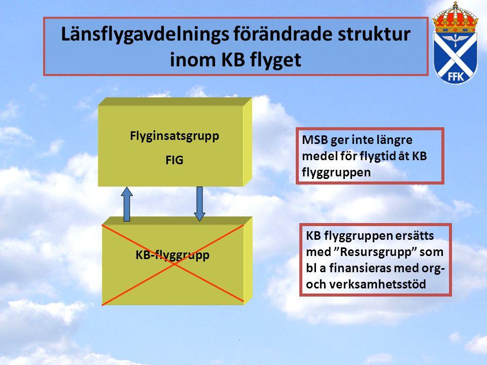 Länsflygavdelnings förändrade struktur inom KB flyget