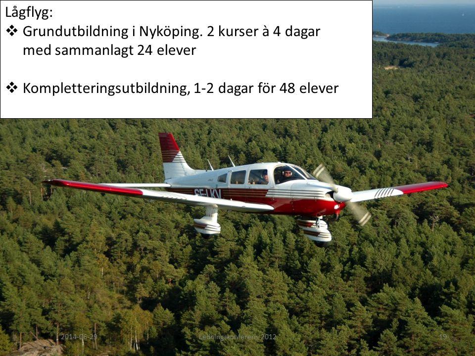 Grundutbildning i Nyköping. 2 kurser à 4 dagar