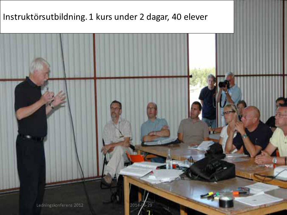 Instruktörsutbildning. 1 kurs under 2 dagar, 40 elever