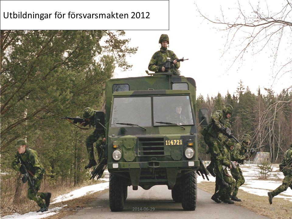 Utbildningar för försvarsmakten 2012