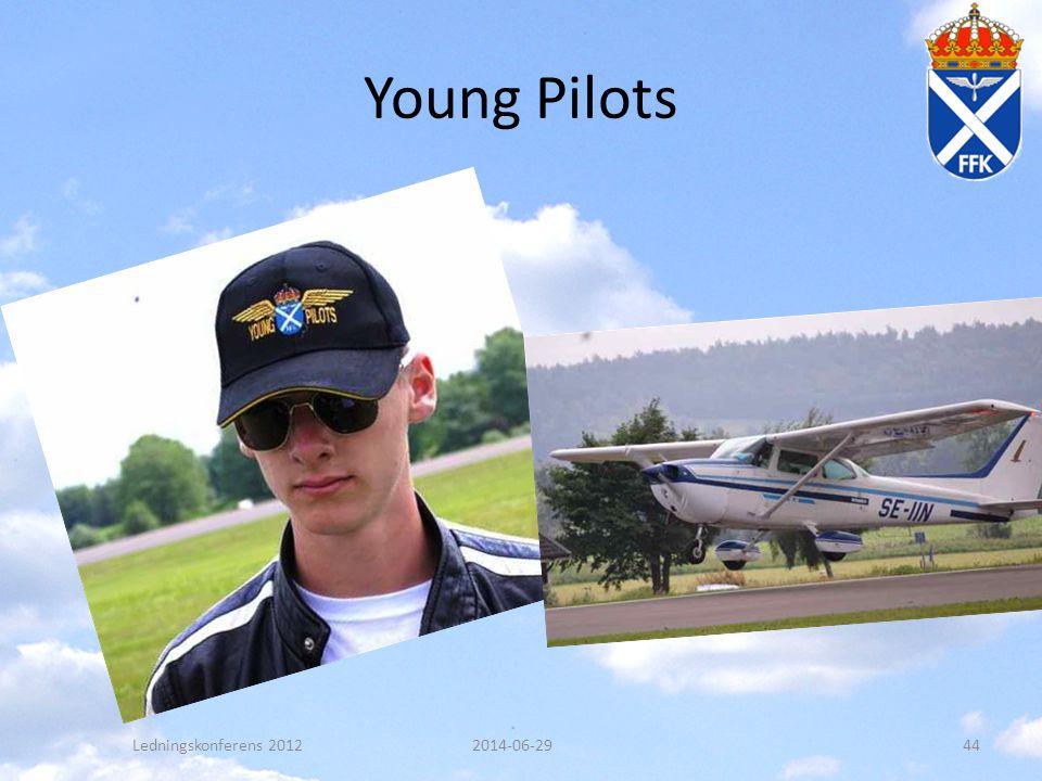 Young Pilots Ledningskonferens 2012 2017-04-03