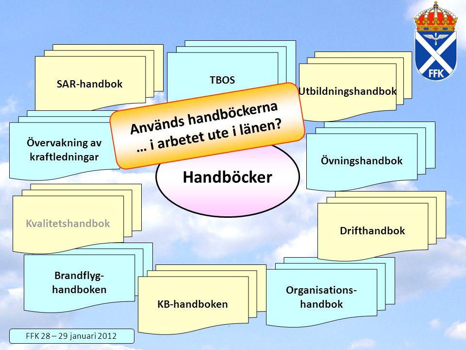 Handböcker Används handböckerna … i arbetet ute i länen TBOS
