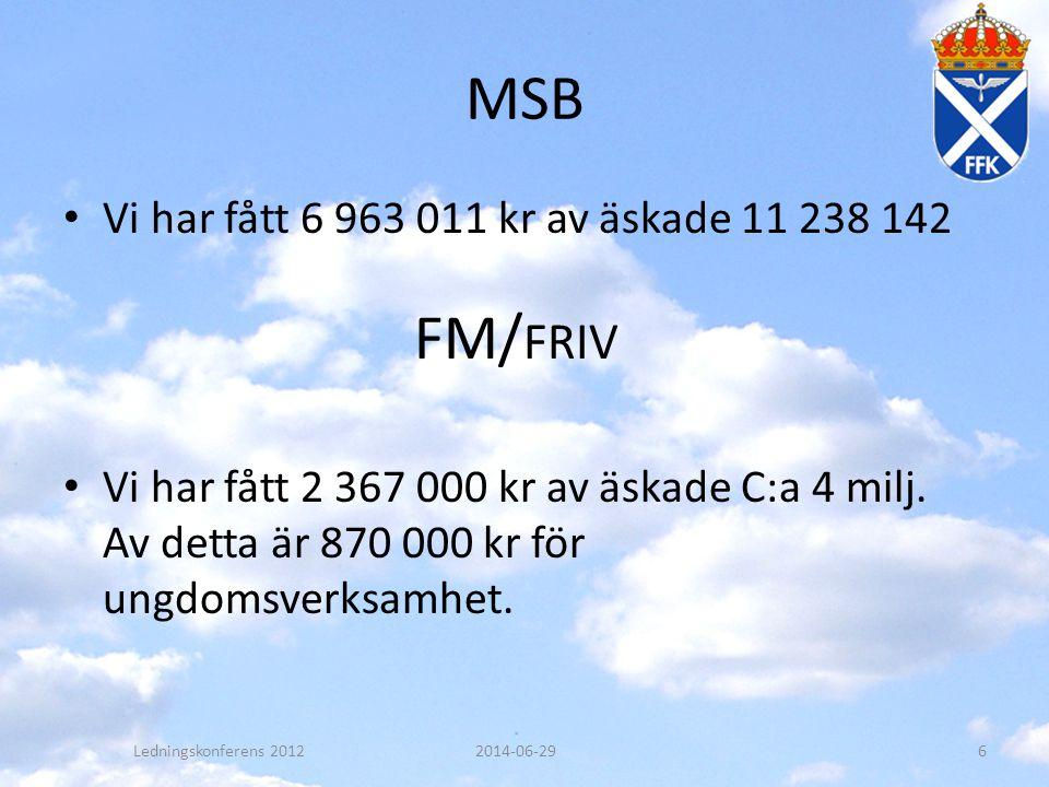 MSB FM/FRIV Vi har fått 6 963 011 kr av äskade 11 238 142