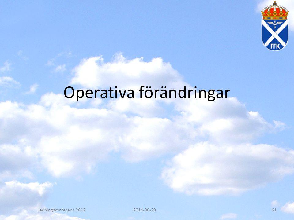 Operativa förändringar