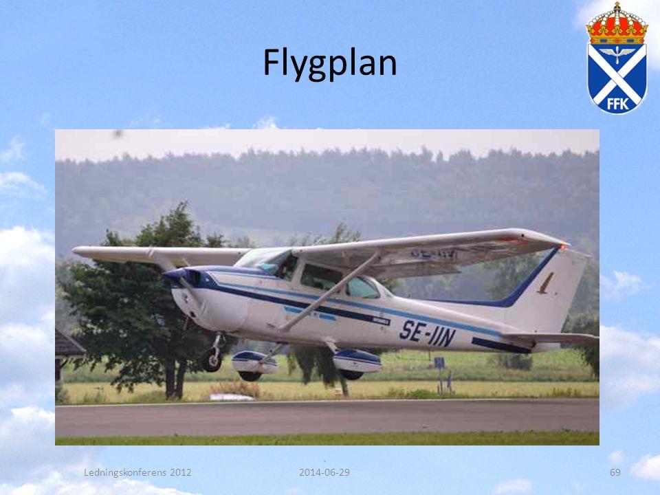 Flygplan Ledningskonferens 2012 2017-04-03