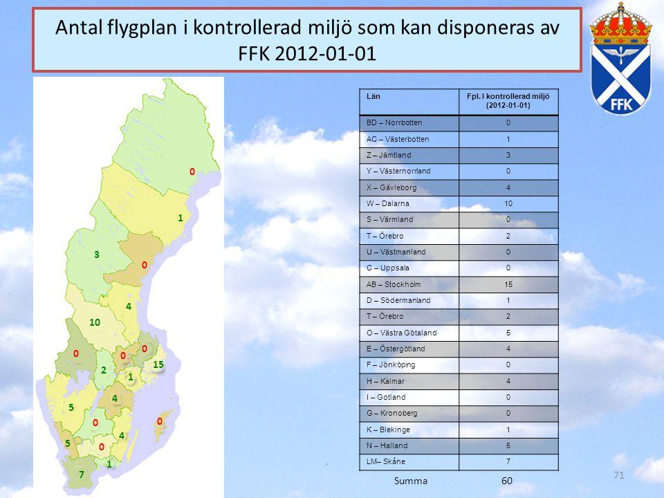 Fpl. I kontrollerad miljö (2012-01-01)