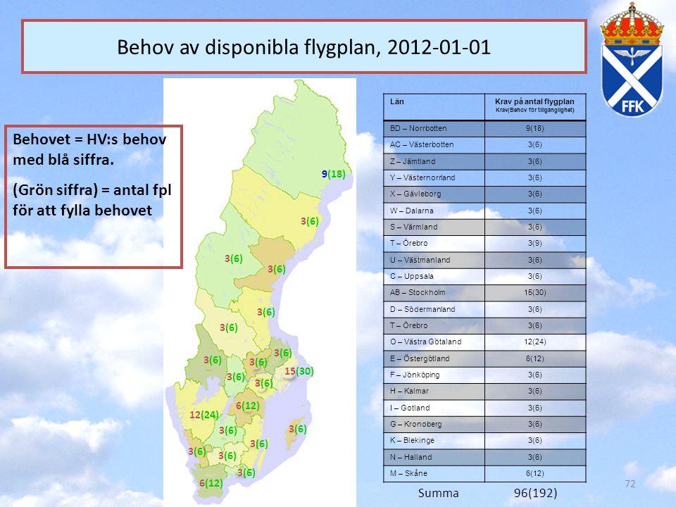 Behov av disponibla flygplan, 2012-01-01